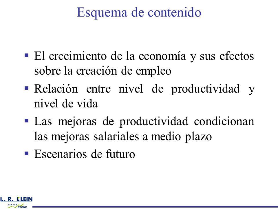 Esquema de contenido El crecimiento de la economía y sus efectos sobre la creación de empleo Relación entre nivel de productividad y nivel de vida Las