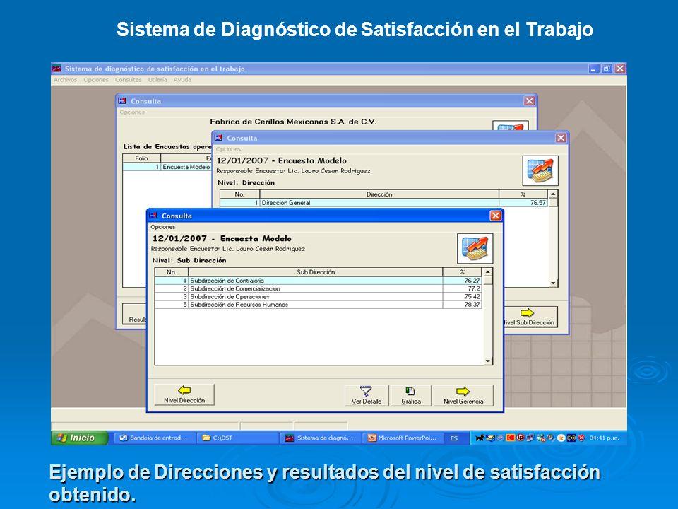 Sistema de Diagnóstico de Satisfacción en el Trabajo Ejemplo de Direcciones y resultados del nivel de satisfacción obtenido.