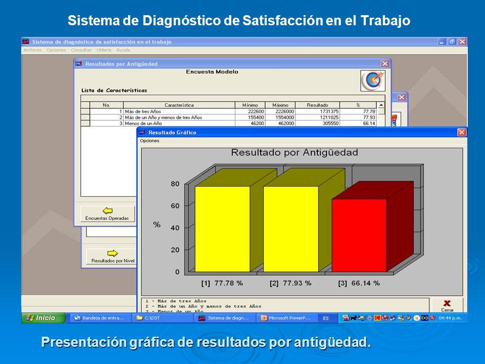 Sistema de Diagnóstico de Satisfacción en el Trabajo Presentación gráfica de resultados por antigüedad.