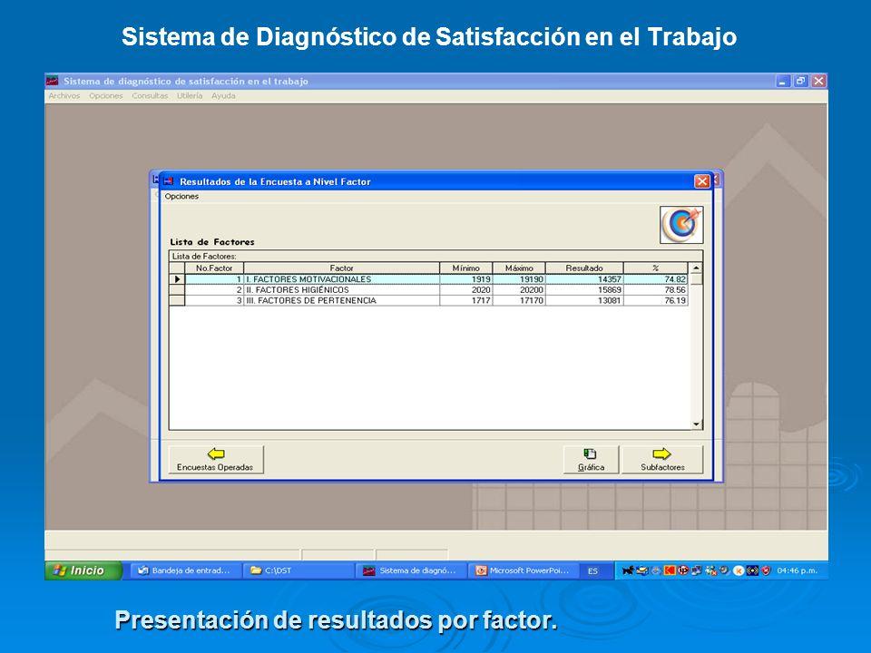 Sistema de Diagnóstico de Satisfacción en el Trabajo Presentación de resultados por factor.