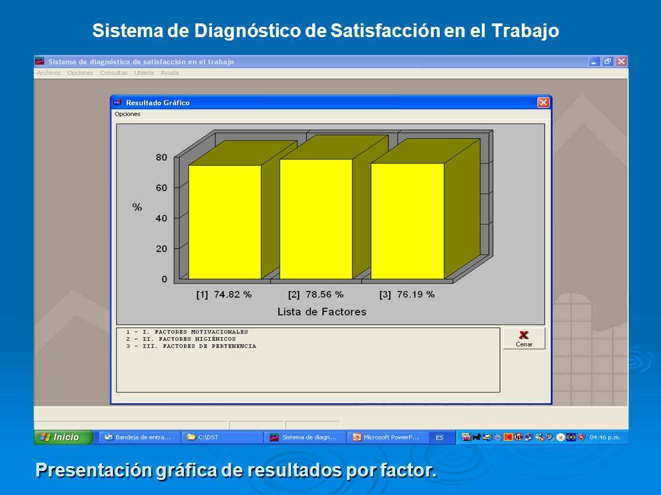 Sistema de Diagnóstico de Satisfacción en el Trabajo Presentación gráfica de resultados por factor.