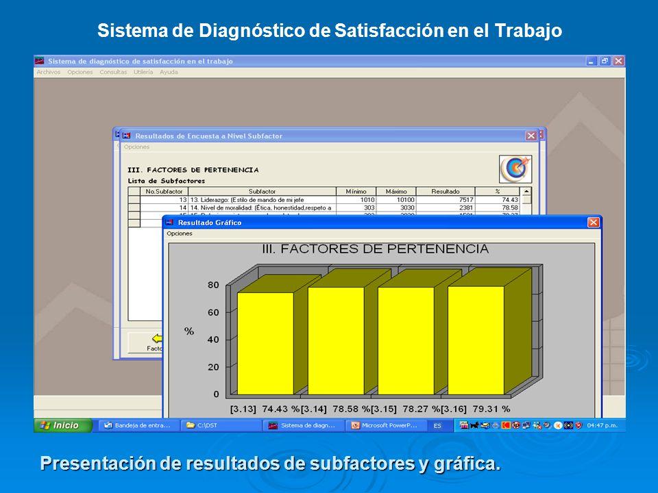 Sistema de Diagnóstico de Satisfacción en el Trabajo Presentación de resultados de subfactores y gráfica.