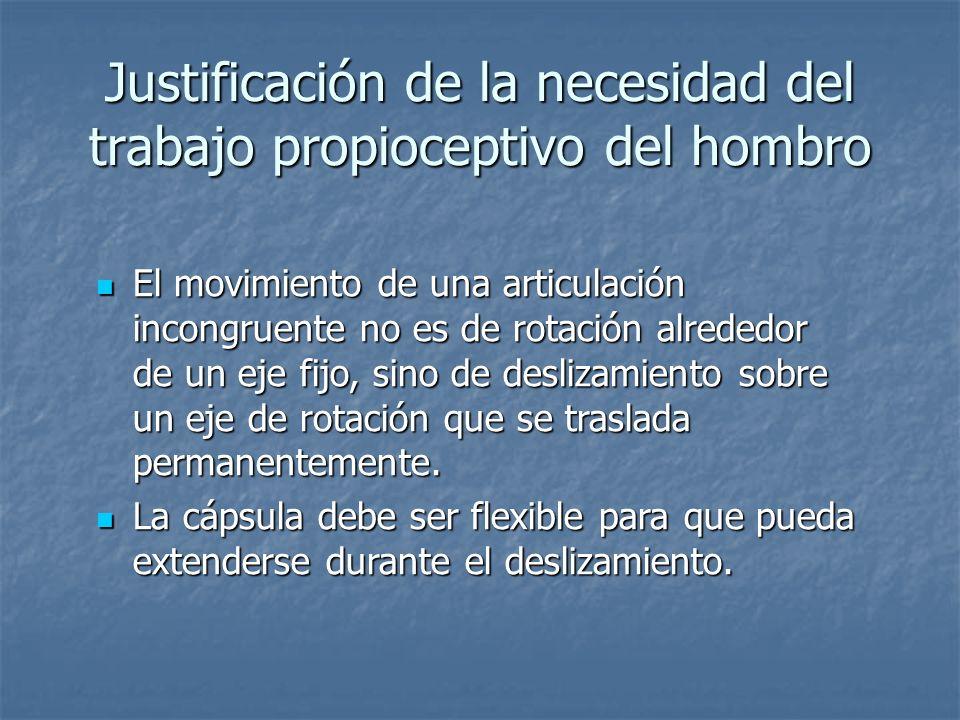 Justificación de la necesidad del trabajo propioceptivo del hombro El movimiento de una articulación incongruente no es de rotación alrededor de un ej