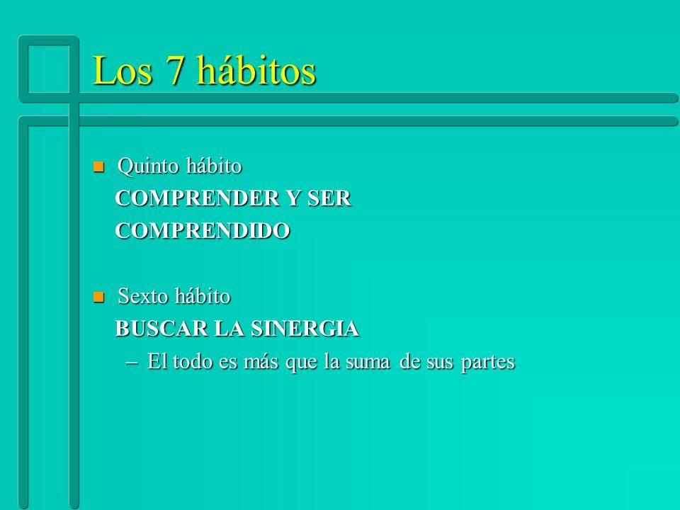 Los 7 hábitos n Quinto hábito COMPRENDER Y SER COMPRENDER Y SER COMPRENDIDO COMPRENDIDO n Sexto hábito BUSCAR LA SINERGIA BUSCAR LA SINERGIA –El todo