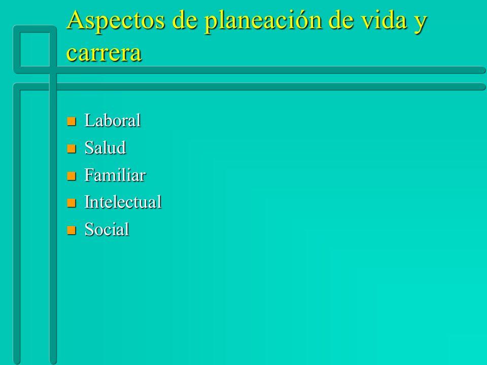 Aspectos de planeación de vida y carrera n Laboral n Salud n Familiar n Intelectual n Social