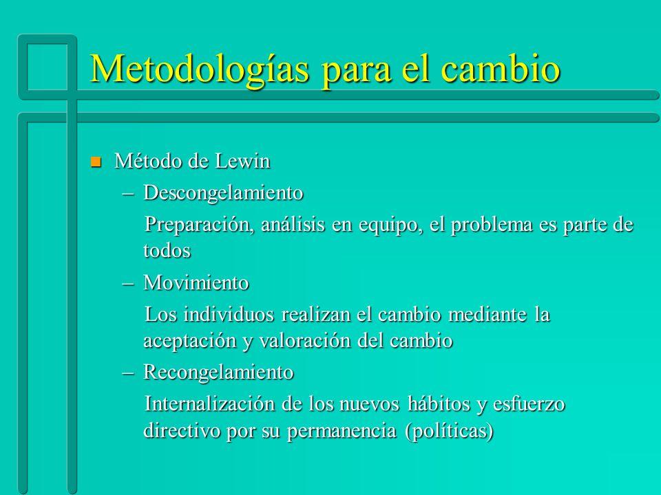 Metodologías para el cambio n Método de Lewin –Descongelamiento Preparación, análisis en equipo, el problema es parte de todos Preparación, análisis e