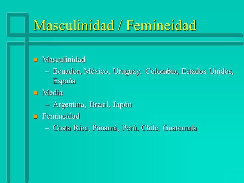 Masculinidad / Femineidad n Masculinidad –Ecuador, México, Uruguay, Colombia, Estados Unidos, España n Media –Argentina, Brasil, Japón n Femineidad –C