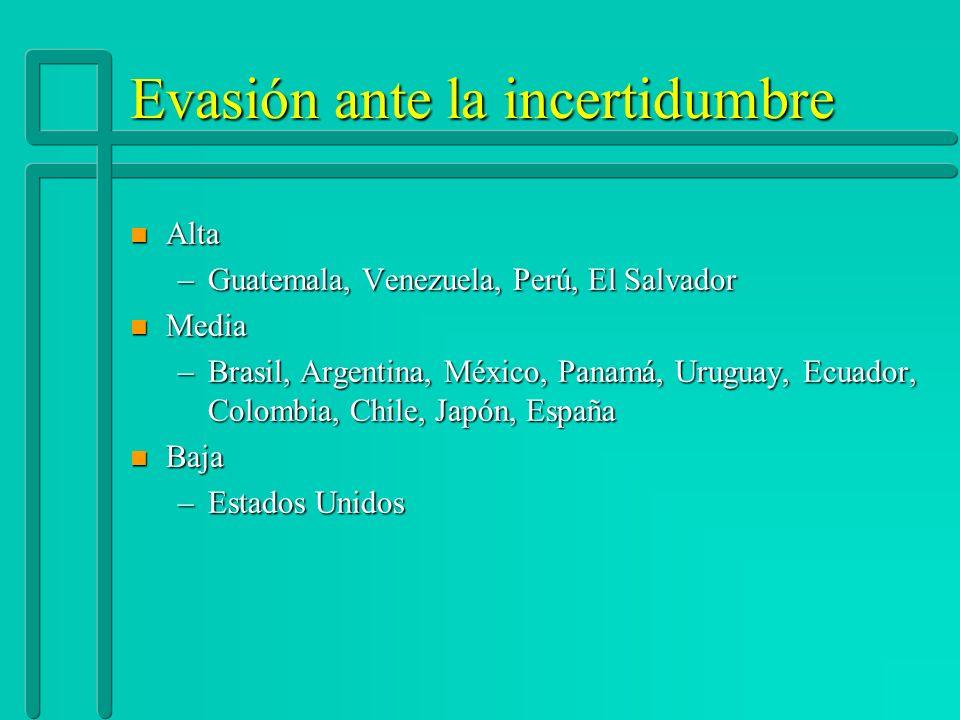 Evasión ante la incertidumbre n Alta –Guatemala, Venezuela, Perú, El Salvador n Media –Brasil, Argentina, México, Panamá, Uruguay, Ecuador, Colombia,