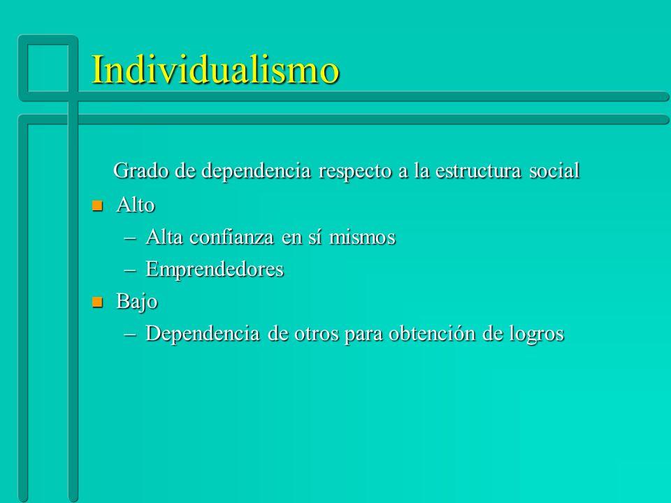 Individualismo Grado de dependencia respecto a la estructura social Grado de dependencia respecto a la estructura social n Alto –Alta confianza en sí