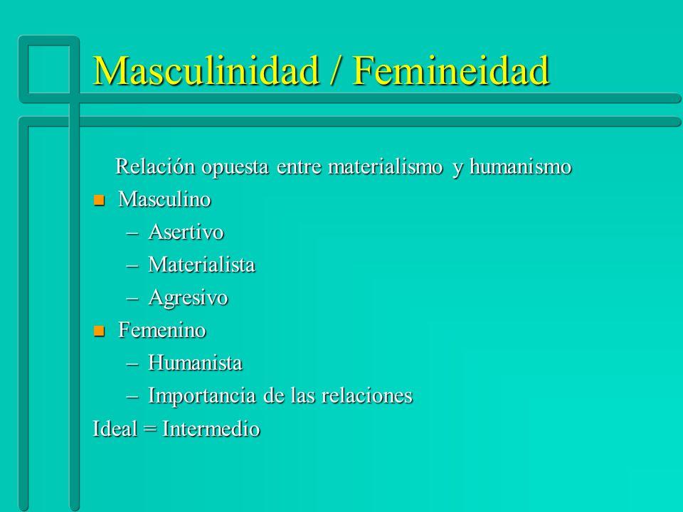 Masculinidad / Femineidad Relación opuesta entre materialismo y humanismo Relación opuesta entre materialismo y humanismo n Masculino –Asertivo –Mater