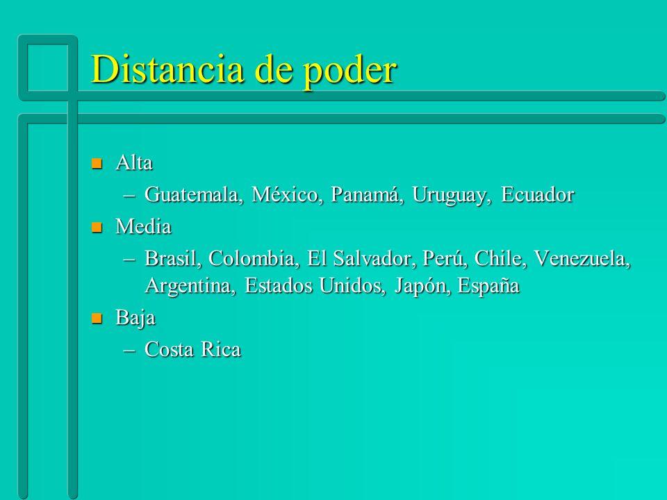 Distancia de poder n Alta –Guatemala, México, Panamá, Uruguay, Ecuador n Media –Brasil, Colombia, El Salvador, Perú, Chile, Venezuela, Argentina, Esta