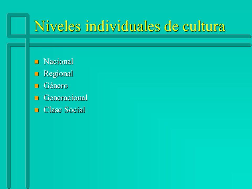 Niveles individuales de cultura n Nacional n Regional n Género n Generacional n Clase Social