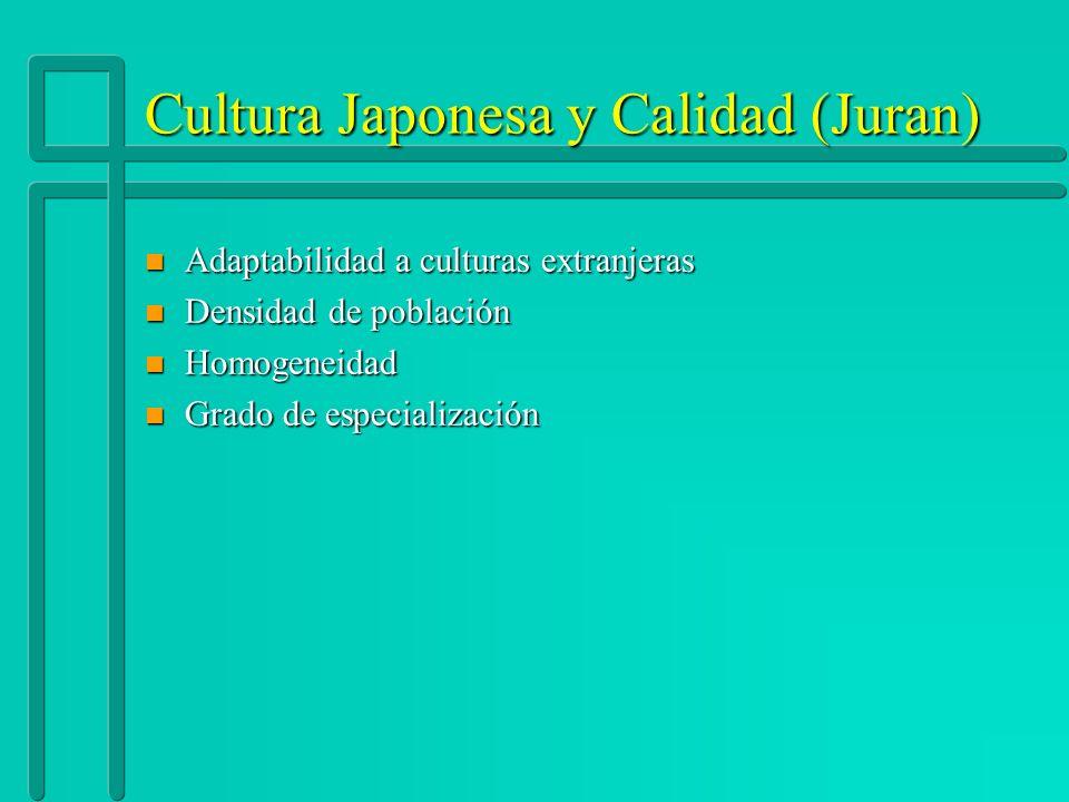 Cultura Japonesa y Calidad (Juran) n Adaptabilidad a culturas extranjeras n Densidad de población n Homogeneidad n Grado de especialización