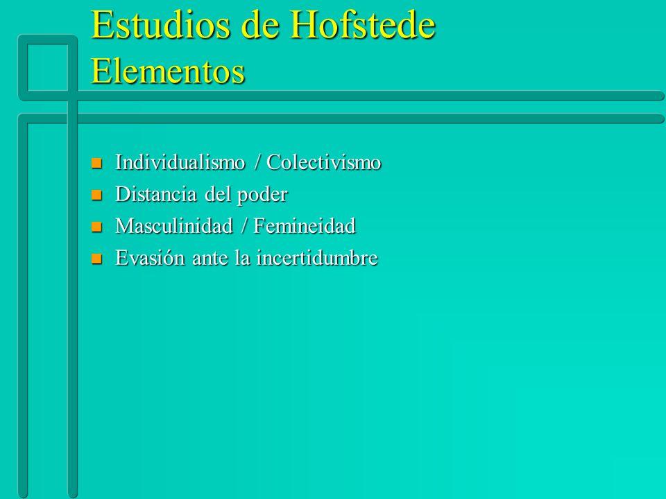 Estudios de Hofstede Elementos n Individualismo / Colectivismo n Distancia del poder n Masculinidad / Femineidad n Evasión ante la incertidumbre