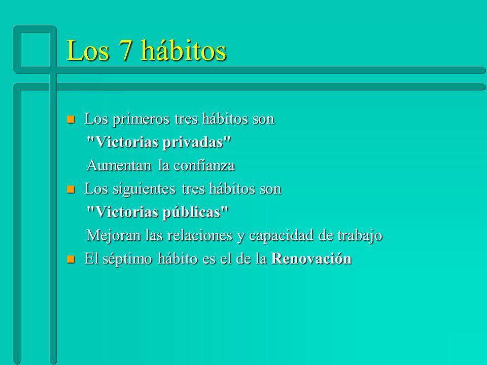 Los 7 hábitos n Los primeros tres hábitos son