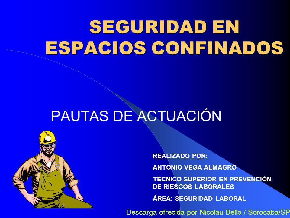Material distribuido Nicolau Bello INDICE ¿QUÉ ES UN ESPACIO CONFINADO.
