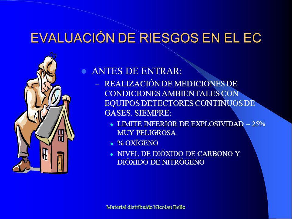 Material distribuido Nicolau Bello EVALUACIÓN DE RIESGOS EN EL EC ANTES DE ENTRAR: – REALIZACIÓN DE MEDICIONES DE CONDICIONES AMBIENTALES CON EQUIPOS