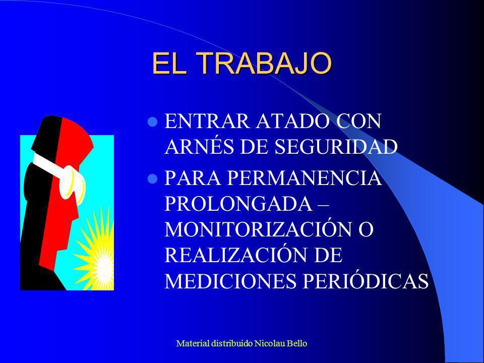 Material distribuido Nicolau Bello EL TRABAJO ENTRAR ATADO CON ARNÉS DE SEGURIDAD PARA PERMANENCIA PROLONGADA – MONITORIZACIÓN O REALIZACIÓN DE MEDICI