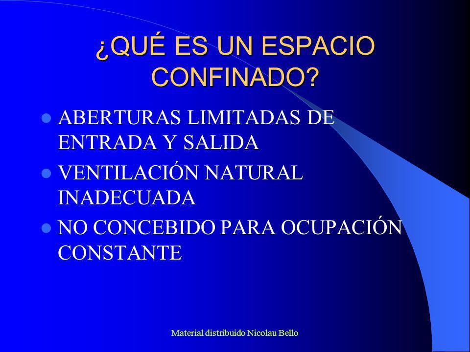 Material distribuido Nicolau Bello FACTORES DE RIESGO ACUMULACIÓN DE CONTAMINANTES TÓXICOS, INFLAMABLES O EXPLOSIVOS ATMÓSFERA DEFICIENTE EN OXÍGENO ACCIDENTE DURANTE LA ENTRADA O SALIDA CAIDAS OTROS AGRAVANTE: LIMITADA LIBERTAD DE MOVIMIENTOS