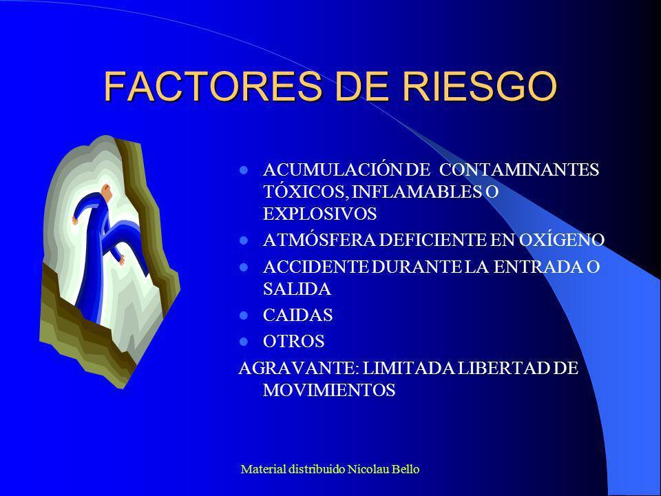 Material distribuido Nicolau Bello FACTORES DE RIESGO ACUMULACIÓN DE CONTAMINANTES TÓXICOS, INFLAMABLES O EXPLOSIVOS ATMÓSFERA DEFICIENTE EN OXÍGENO A