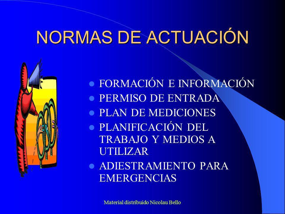 Material distribuido Nicolau Bello NORMAS DE ACTUACIÓN FORMACIÓN E INFORMACIÓN PERMISO DE ENTRADA PLAN DE MEDICIONES PLANIFICACIÓN DEL TRABAJO Y MEDIO