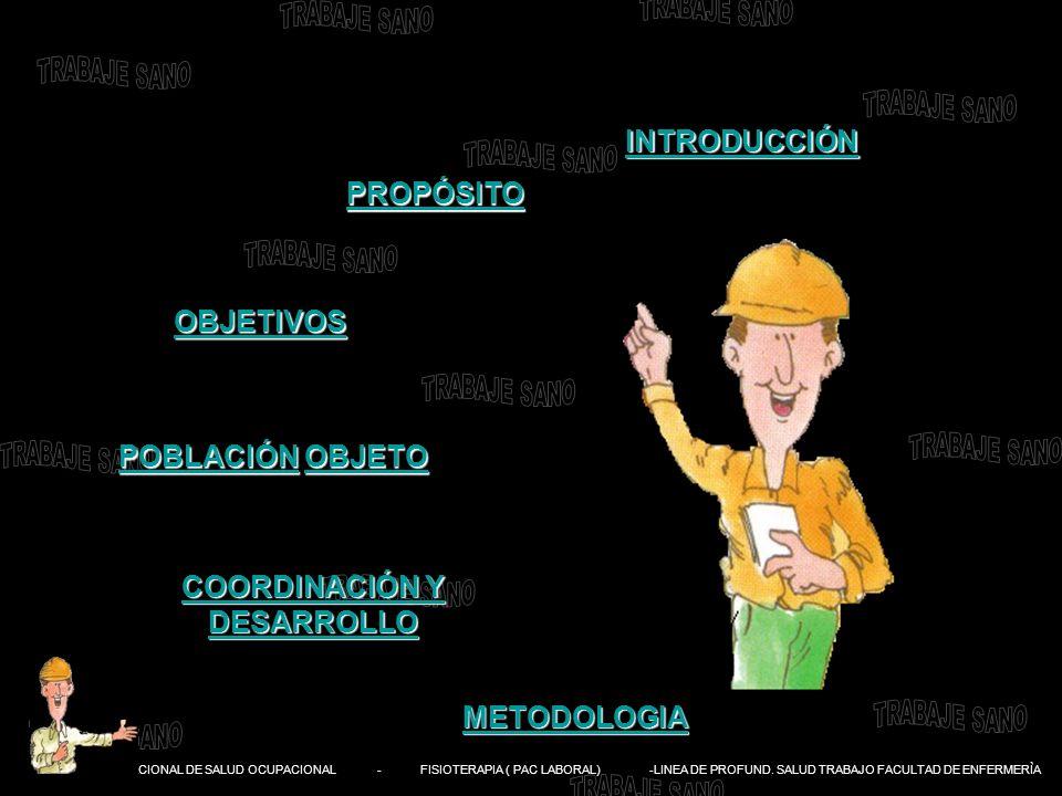 DIVISIÓN NACIONAL DE SALUD OCUPACIONAL - FISIOTERAPIA ( PAC LABORAL) -LINEA DE PROFUND. SALUD TRABAJO FACULTAD DE ENFERMERÌA OBJETIVOS INTRODUCCIÓN PR