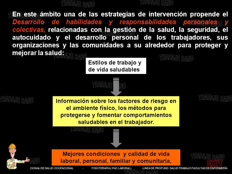 DIVISIÓN NACIONAL DE SALUD OCUPACIONAL - FISIOTERAPIA ( PAC LABORAL) -LINEA DE PROFUND. SALUD TRABAJO FACULTAD DE ENFERMERÌA En este ámbito una de las