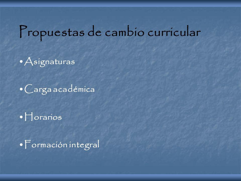 Propuestas de cambio curricular Asignaturas Carga académica Horarios Formación integral