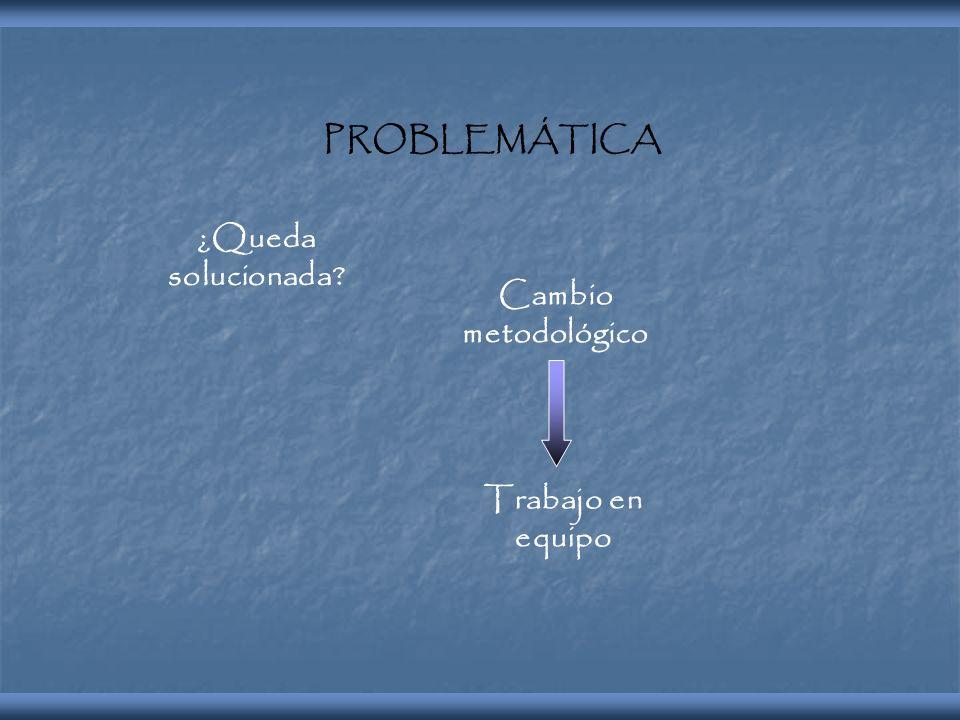 PROBLEMÁTICA ¿Queda solucionada? Cambio metodológico Trabajo en equipo