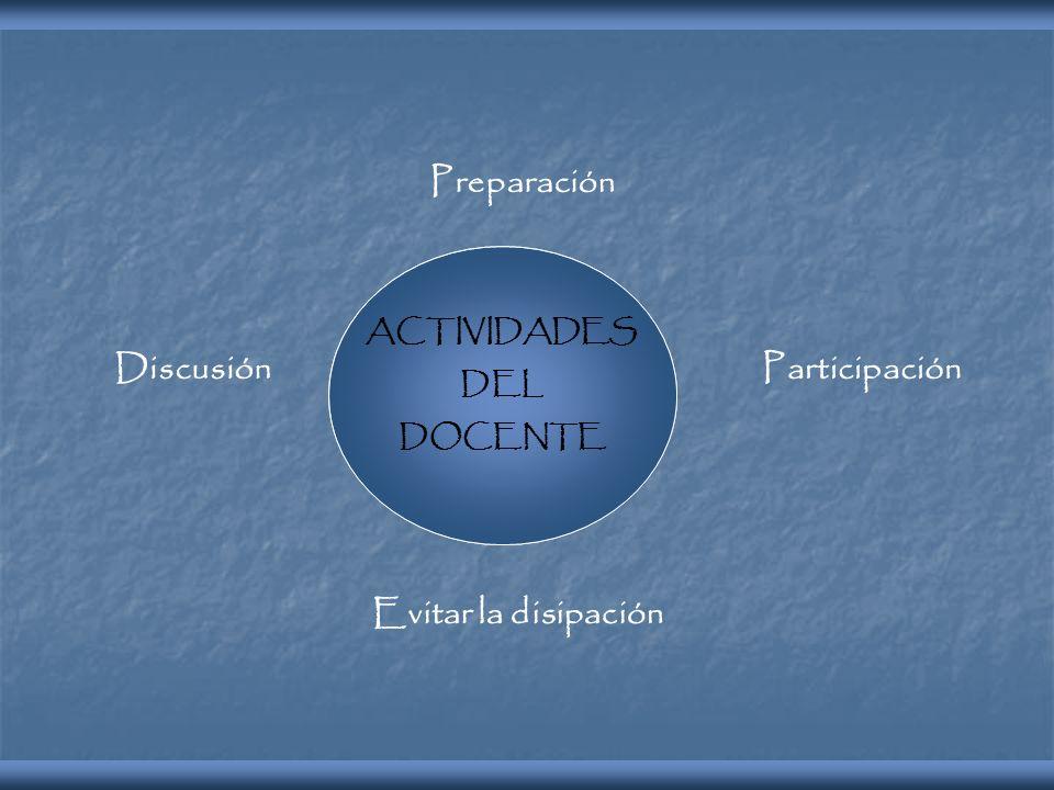 ACTIVIDADES DEL DOCENTE Preparación Participación Evitar la disipación Discusión ACTIVIDADES DEL DOCENTE