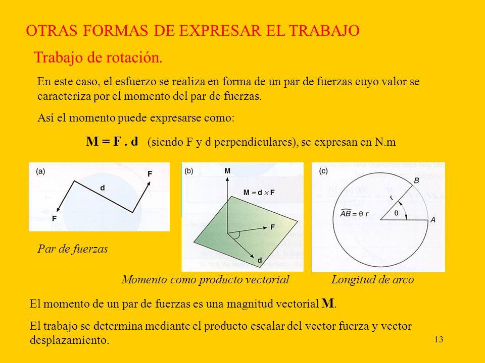 13 OTRAS FORMAS DE EXPRESAR EL TRABAJO Trabajo de rotación. En este caso, el esfuerzo se realiza en forma de un par de fuerzas cuyo valor se caracteri