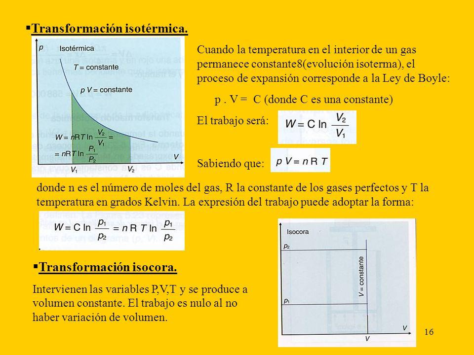 16 Transformación isotérmica. Cuando la temperatura en el interior de un gas permanece constante8(evolución isoterma), el proceso de expansión corresp