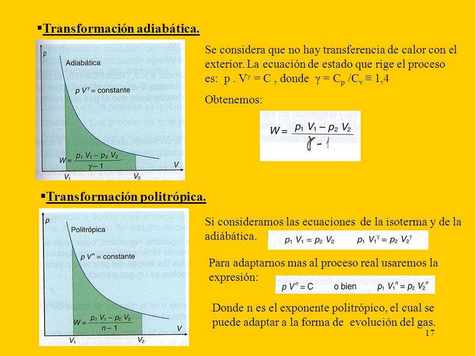17 Transformación adiabática. Se considera que no hay transferencia de calor con el exterior. La ecuación de estado que rige el proceso es: p. V γ = C