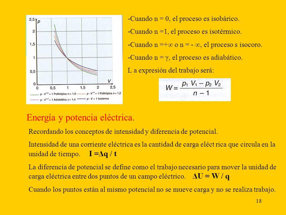 18 -Cuando n = 0, el proceso es isobárico. -Cuando n =1, el proceso es isotérmico. -Cuando n =+ o n = -, el proceso s isocoro. -Cuando n = γ, el proce