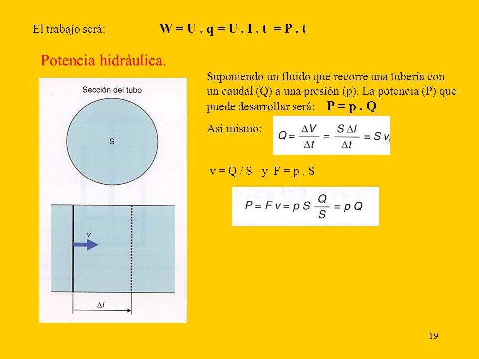 19 El trabajo será: W = U. q = U. I. t = P. t Potencia hidráulica. Suponiendo un fluido que recorre una tubería con un caudal (Q) a una presión (p). L