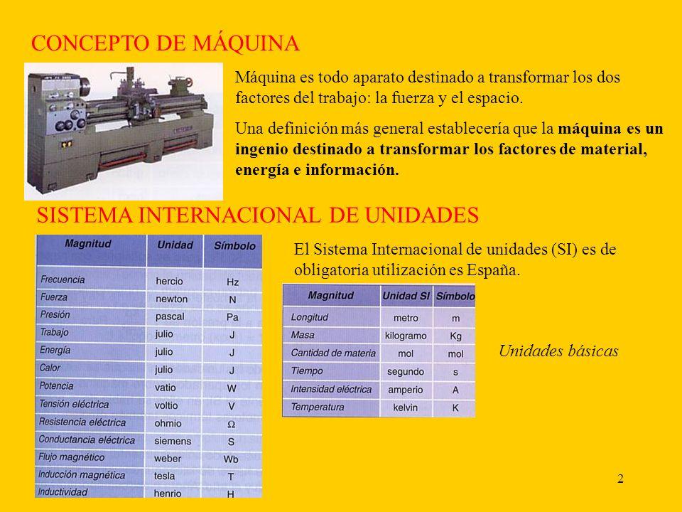 2 CONCEPTO DE MÁQUINA Máquina es todo aparato destinado a transformar los dos factores del trabajo: la fuerza y el espacio. Una definición más general