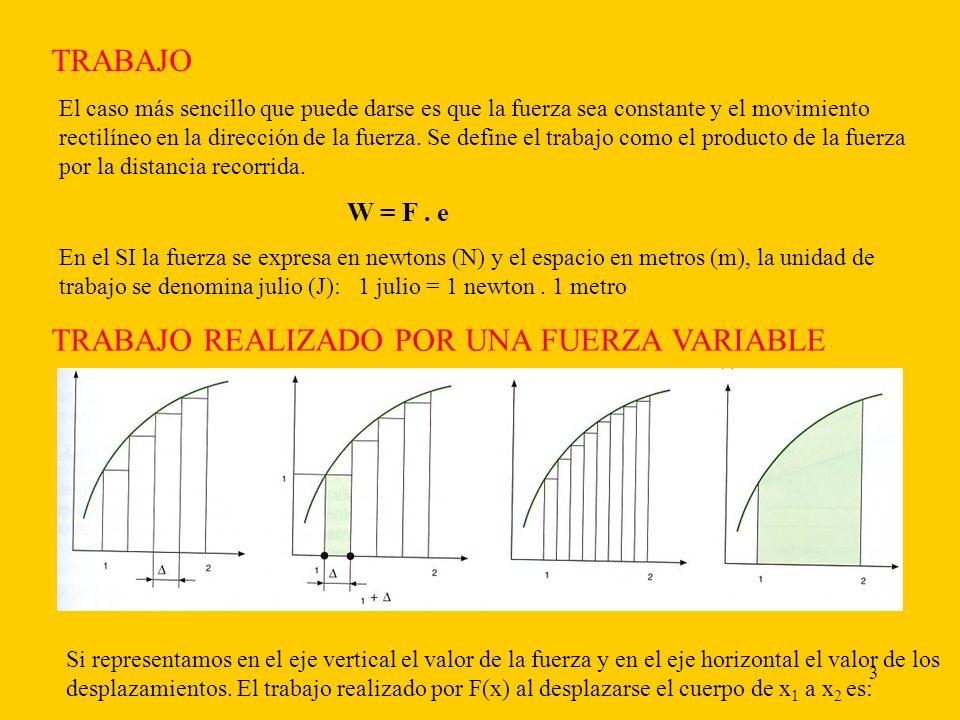 3 TRABAJO El caso más sencillo que puede darse es que la fuerza sea constante y el movimiento rectilíneo en la dirección de la fuerza. Se define el tr