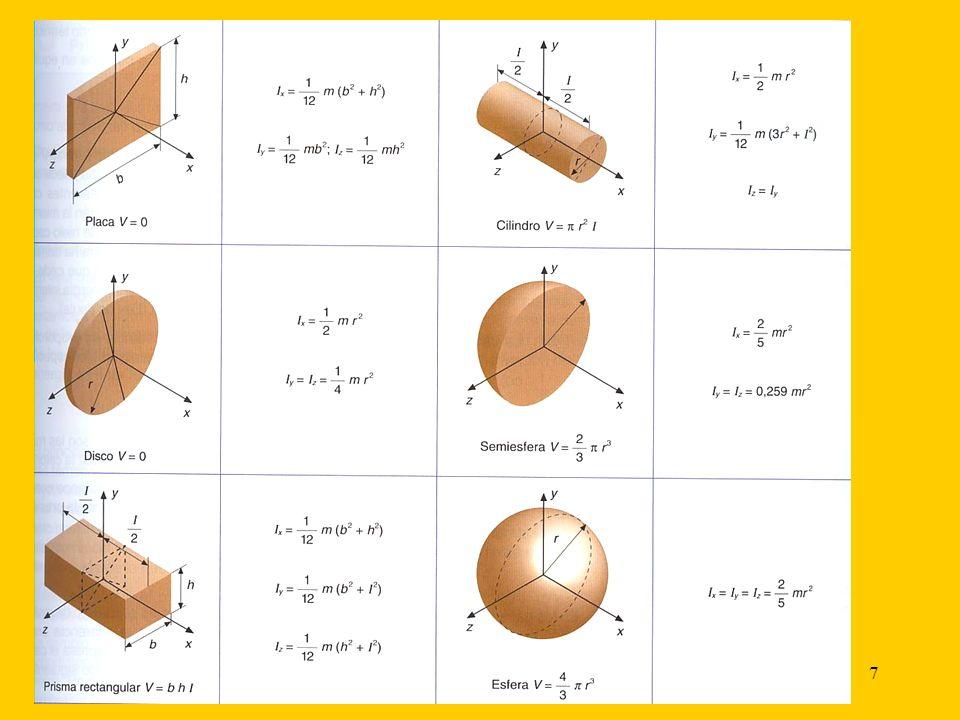 18 -Cuando n = 0, el proceso es isobárico.-Cuando n =1, el proceso es isotérmico.