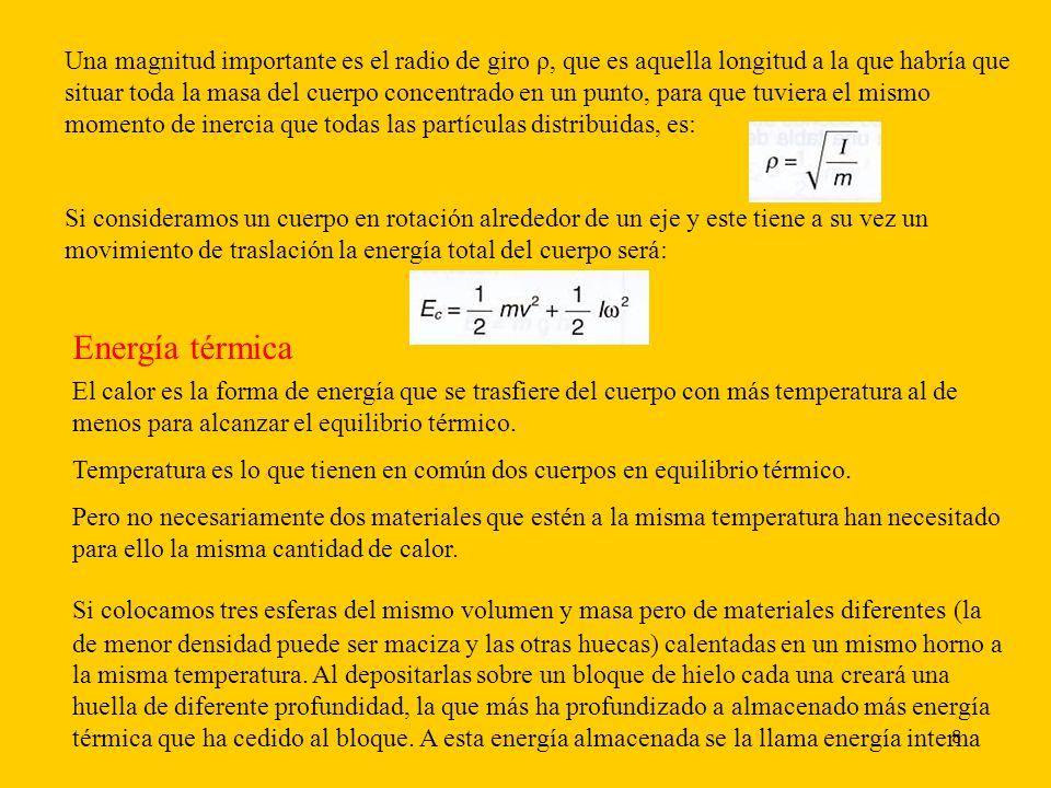 19 El trabajo será: W = U.q = U. I. t = P. t Potencia hidráulica.