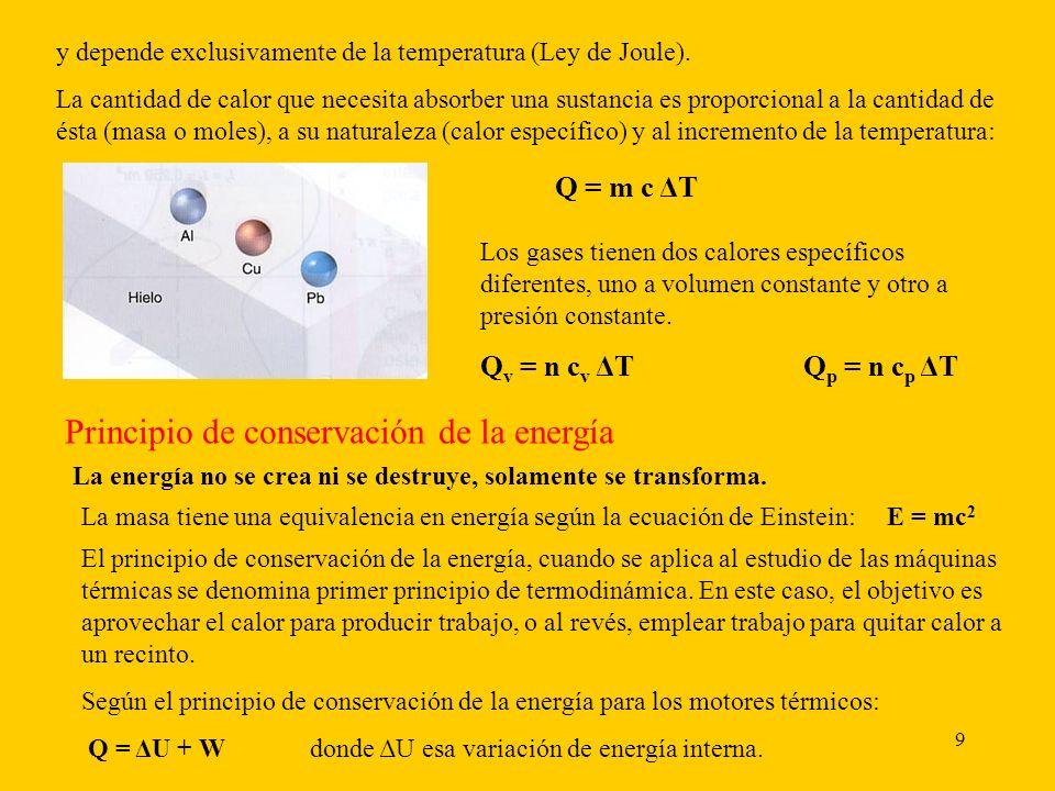 9 y depende exclusivamente de la temperatura (Ley de Joule). La cantidad de calor que necesita absorber una sustancia es proporcional a la cantidad de
