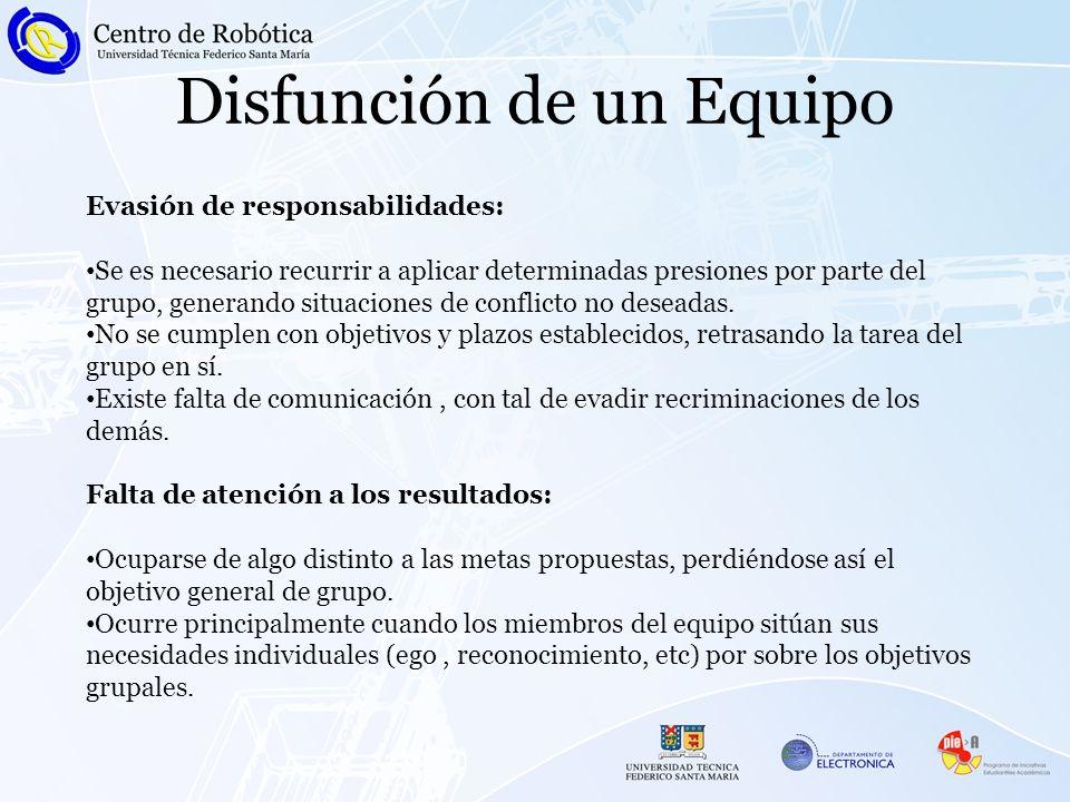 Disfunción de un Equipo Evasión de responsabilidades: Se es necesario recurrir a aplicar determinadas presiones por parte del grupo, generando situaci