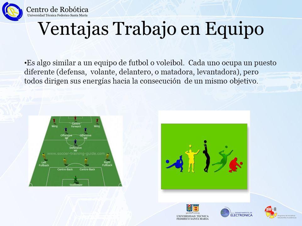 Ventajas Trabajo en Equipo Es algo similar a un equipo de futbol o voleibol. Cada uno ocupa un puesto diferente (defensa, volante, delantero, o matado