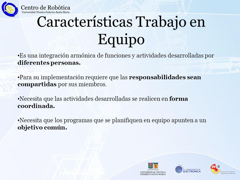 Características Trabajo en Equipo Es una integración armónica de funciones y actividades desarrolladas por diferentes personas. Para su implementación