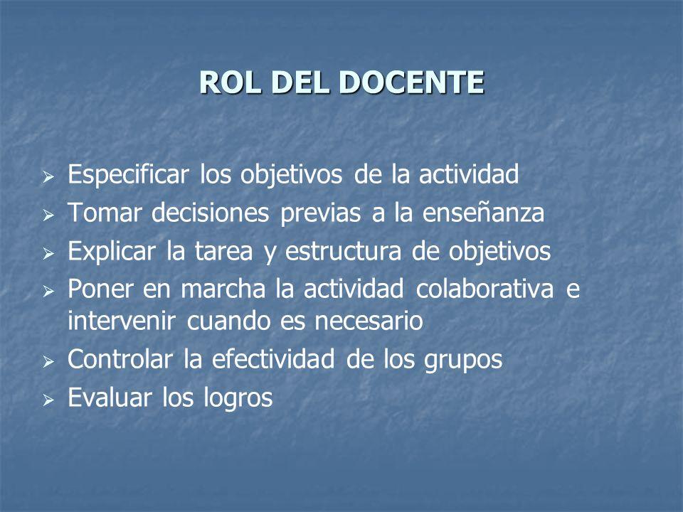 ROL DEL DOCENTE Especificar los objetivos de la actividad Tomar decisiones previas a la enseñanza Explicar la tarea y estructura de objetivos Poner en