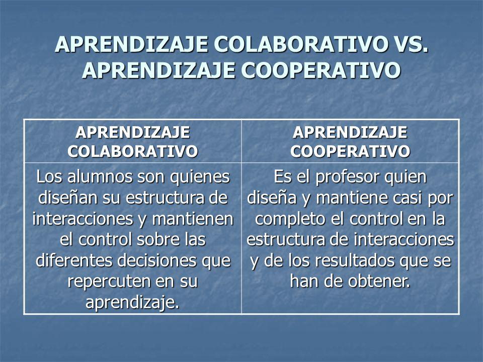 APRENDIZAJE COLABORATIVO VS. APRENDIZAJE COOPERATIVO APRENDIZAJE COLABORATIVO APRENDIZAJE COOPERATIVO Los alumnos son quienes diseñan su estructura de
