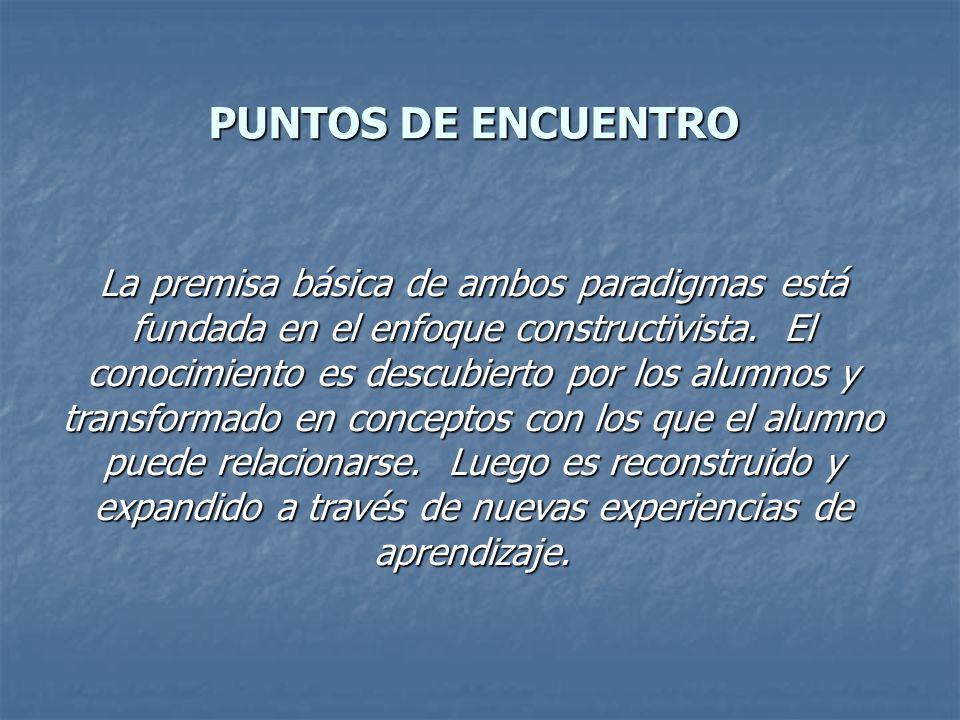 PUNTOS DE ENCUENTRO La premisa básica de ambos paradigmas está fundada en el enfoque constructivista.