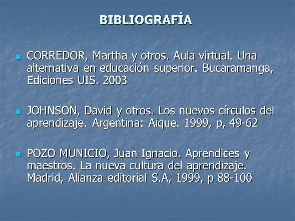 BIBLIOGRAFÍA CORREDOR, Martha y otros. Aula virtual. Una alternativa en educación superior. Bucaramanga, Ediciones UIS. 2003 CORREDOR, Martha y otros.