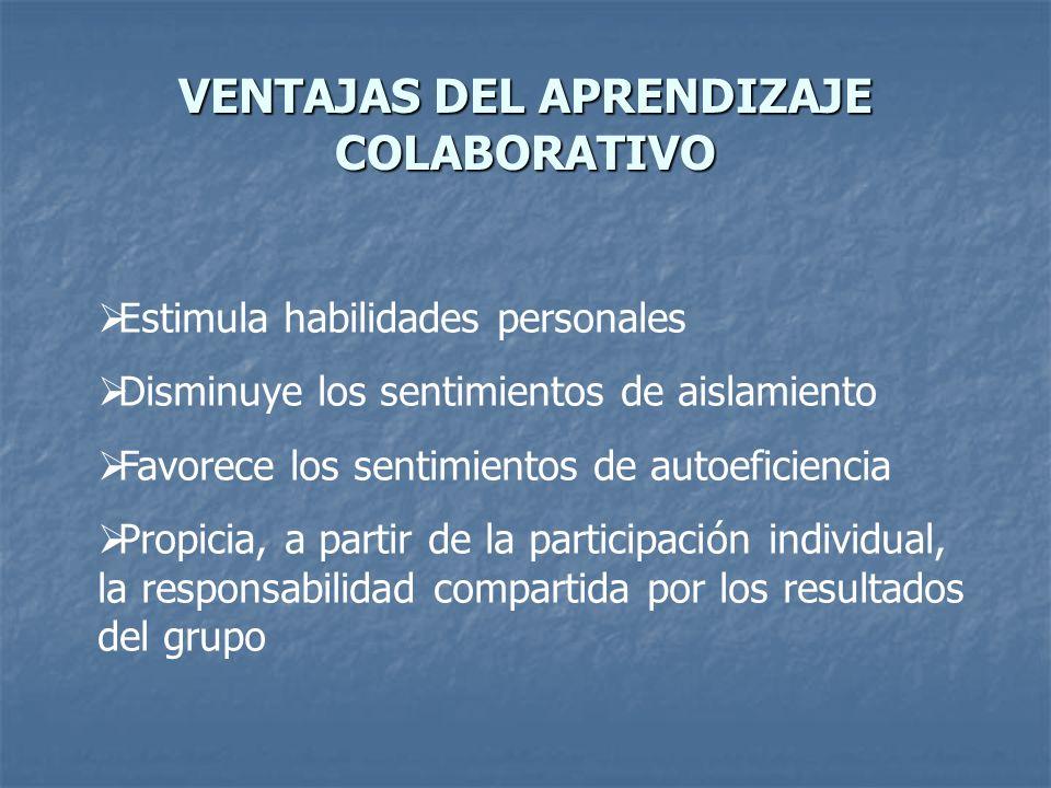 VENTAJAS DEL APRENDIZAJE COLABORATIVO Estimula habilidades personales Disminuye los sentimientos de aislamiento Favorece los sentimientos de autoeficiencia Propicia, a partir de la participación individual, la responsabilidad compartida por los resultados del grupo