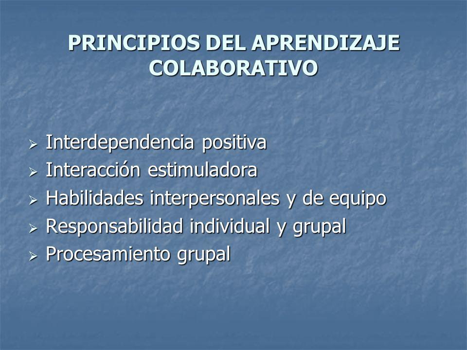 PRINCIPIOS DEL APRENDIZAJE COLABORATIVO Interdependencia positiva Interdependencia positiva Interacción estimuladora Interacción estimuladora Habilidades interpersonales y de equipo Habilidades interpersonales y de equipo Responsabilidad individual y grupal Responsabilidad individual y grupal Procesamiento grupal Procesamiento grupal
