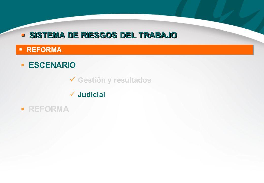 REFORMA SISTEMA DE RIESGOS DEL TRABAJO ESCENARIO Gestión y resultados Judicial REFORMA